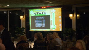 Fundraising Thermometer at Events